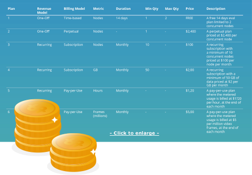 Paid Pricing Plans